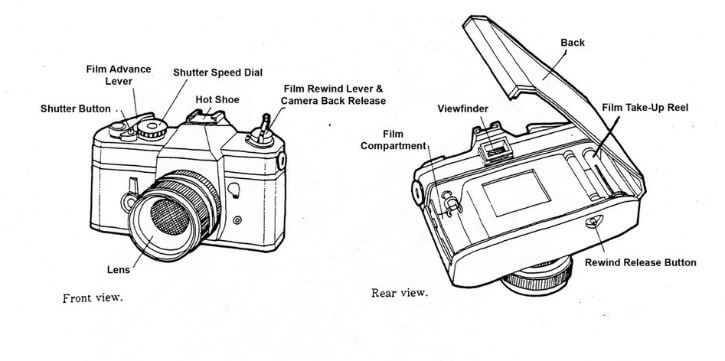learn film camera parts
